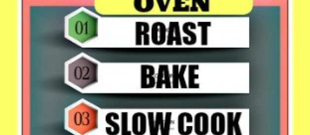 Electric Roaster Oven - You Would Want One • Home Kitchen