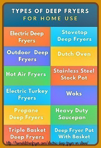 Electric Deep Fryer Or Stovetop Deep Fryer – Pros And Cons